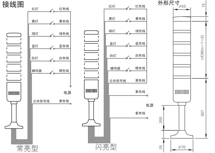 上海實力特賣警示燈TL-90LL銷售 歡迎咨詢 上海喆和機電科技供應