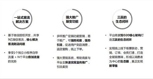 浙江餐饮商家小程序开发,小程序开发