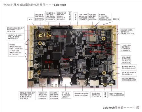 全志A64 工控板开发板防雷防静电保护电子元件