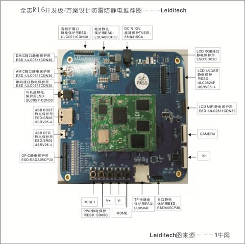 上海雷卯电子科技有限公司