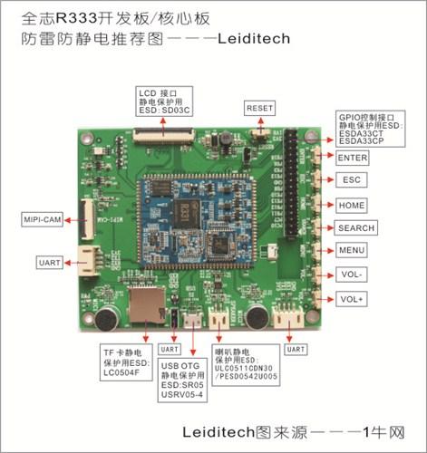 全志R333开发板防静电保护,找上海雷卯