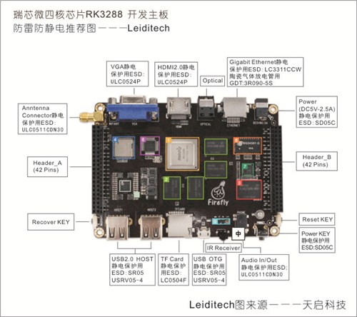 MTK8766板静电保护,选上海雷卯