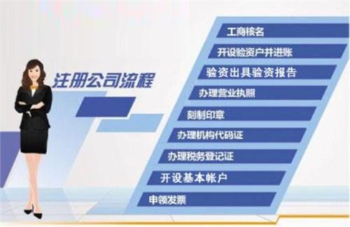 西宁光华路分公司注册工商注册有哪些流程,工商注册