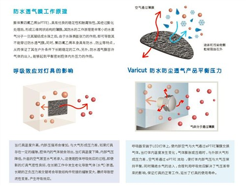 透气膜制造厂商 防水透气膜型号 Varicut 防水透气膜产品种类 威侃供