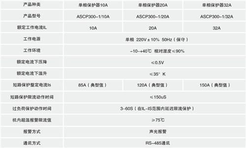 浙江智能安全用电管理云平台厂家实力雄厚,安全用电管理云平台