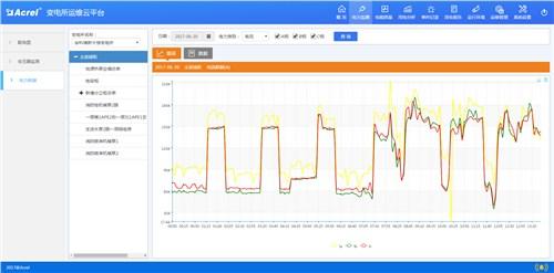 上海原装变电所运维云平台询问报价,变电所运维云平台