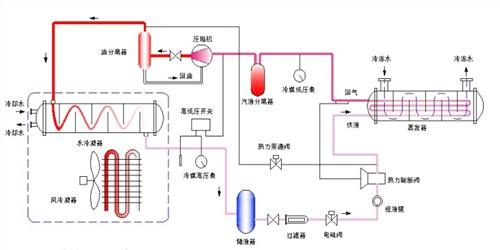 无锡优质工业冷水机品牌企业,工业冷水机