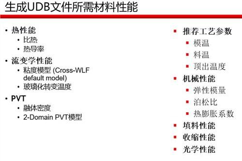 深圳优质udb拟合价格,UDB拟合