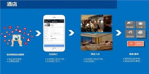 汉南区智慧旅游票务系统,智慧旅游