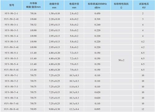 江苏成钢线缆科技有限公司