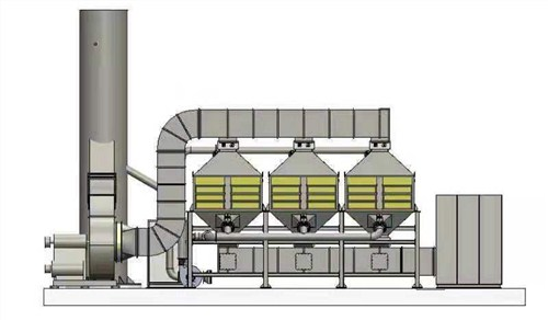 正宗催化燃烧设备厂家,催化燃烧设备