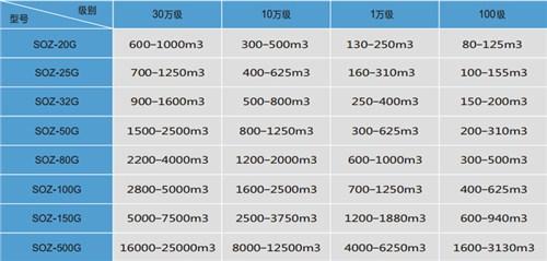 泰州优质臭氧发生器污水处理,臭氧发生器