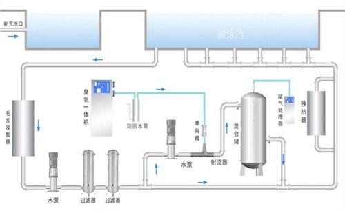 泰州专业臭氧发生器空间消毒,臭氧发生器