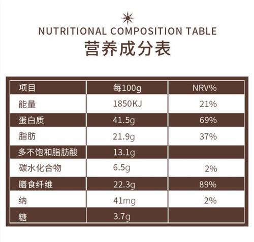 上海低糖低碳水面粉 欢迎咨询 丰格生物科技供应
