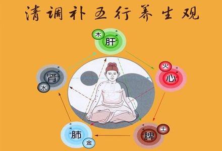 湖南专业艾灸培训费用 信息推荐「渠县扶阳理疗养生供应」