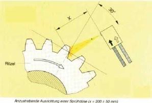 自动喷射系统哪家强,喷射系统