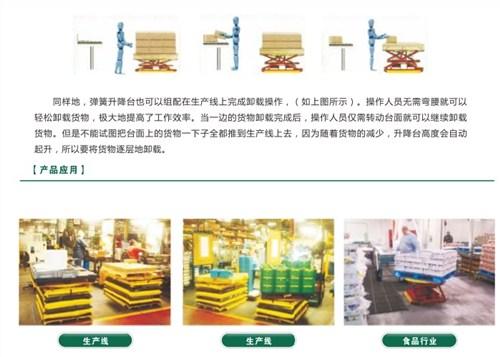 徐州原裝索斯沃斯SPP/TM2-0.7彈簧升降臺,索斯沃斯SPP/TM2-0.7彈簧升降臺