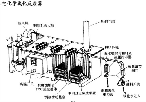 正规电化学高级氧化技术要多少钱,电化学高级氧化技术