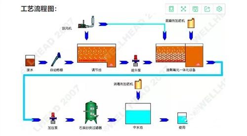 通用生物制药废水处理维修价格,生物制药废水处理
