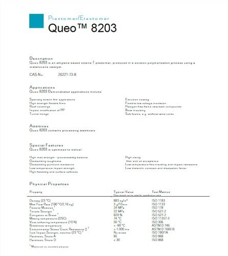 8203 真诚推荐 上海君宜化工供应