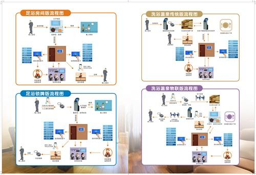 龙门酒店软件代理「深圳市金钥匙软件供应」
