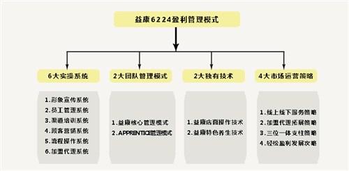 安(an)寧(ning)區手法(fa)好理療(liao)誠信(xin)企業 來電咨詢「蘭(lan)州益康保健(jian)推(tui)拿(na)服務(wu)供應(ying)」