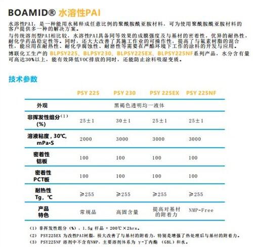 上海优质水性PAI量大从优 南通博联化工yabo402.com