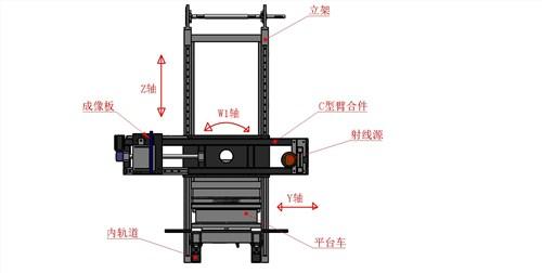 绍兴X射线探伤仪制造厂家 诚信服务「宁波远博测控技术供应」