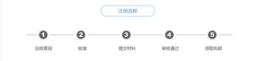 兴庆区个人工商注册服务为先 诚信为本 宁夏领航财税服务皇冠体育hg福利|官网