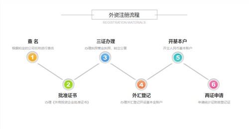 贺兰零元注册公司哪家快 口碑推荐 宁夏领航财税服务供应