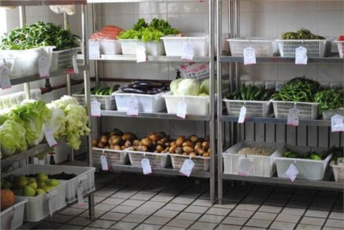 莆田餐饮管理机构|城厢餐饮管理公司|餐饮承包管理|啖啖香供