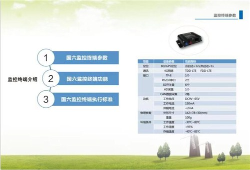 日照OBD在線監測系統 誠信服務 山東首鼎環保科技供應