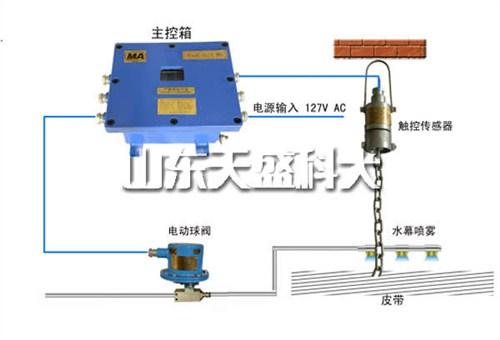云南测尘降尘装置推荐厂家「山东天盛科大电气股份供应」