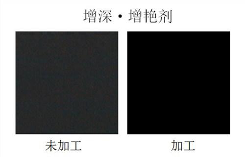 上海望界贸易有限公司