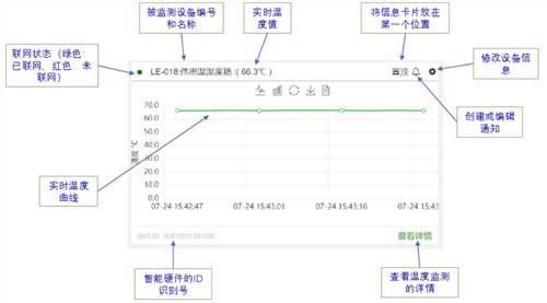 黑龙江设计服务实验室管理系统欢迎来电「上海创单电子科技供应」