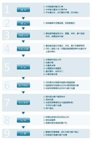 廣州儲運普通化工倉庫運輸 鑄造輝煌 上海勝冠物流供應
