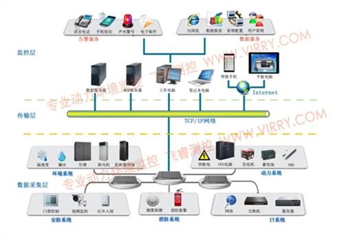 上海飞睿测控科技有限公司
