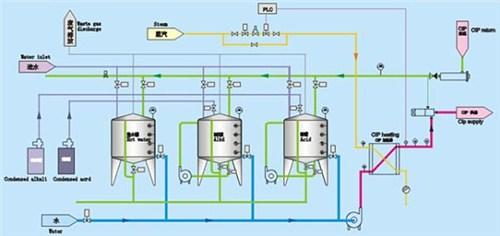 湖南自动化控制系统按需定制 欢迎来电 上海奋益流体设备工程技术供应