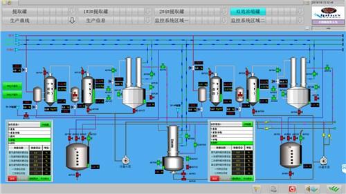 浙江自动化控制系统服务为先 诚信经营 上海奋益流体设备工程技术供应
