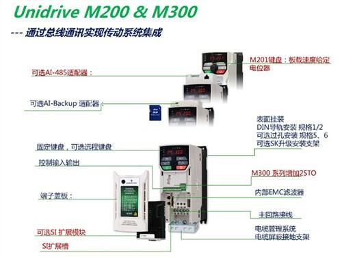 上海禾成电气传动有限公司