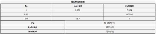 广州外转子中国台湾福佑风扇优选企业,中国台湾福佑风扇