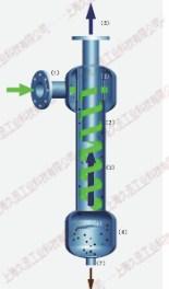 北京正品CS离心式固液分离器高品质的选择 创新服务 上海久丞工业科技供应
