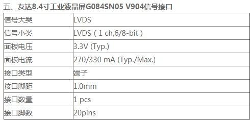 江西进口15.6寸液晶屏G156XW01V1销售厂家「上海卓朗计算机科技供应」