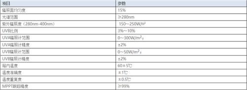 云南紫外老化试验箱 来电咨询 上海质卫环保科技供应
