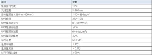 云南EL测试仪多少钱 服务为先 上海质卫环保科技供应