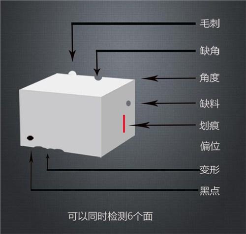 电阻自动化检测设备毛边自动化检测,自动化检测设备