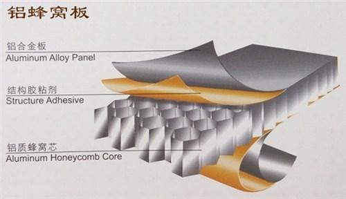 上海15mm铝蜂窝板_上海铝蜂窝板5-6mm_上海批发铝蜂窝板_世业供