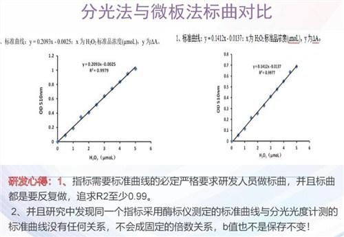 上海優良土壤酸性磷酸酶試劑盒 創新服務 蘇州格銳思生物科技供應