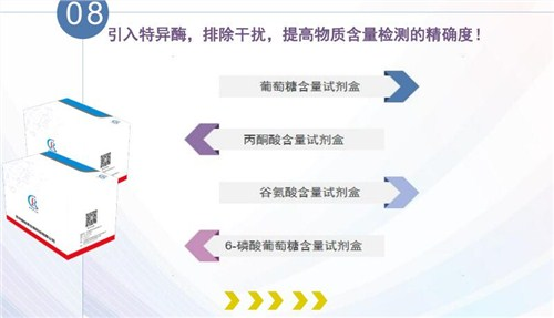 江西科研用一氧化氮NO含量试剂盒 苏州格锐思生物科技供应