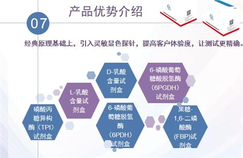 陕西二磷酸核酮糖羧化酶试剂盒品质售后无忧 苏州格锐思生物科技供应